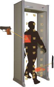 garrett pd6500i femdetektor kapu